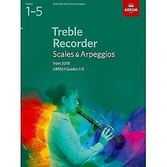 Diskant Recorder skalor & arpeggion, ABRSM årskurs 1-5