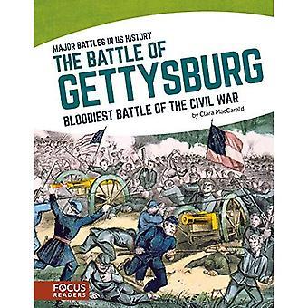 Slaget vid Gettysburg: blodigaste slaget i inbördeskriget