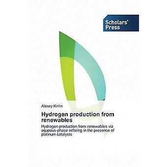 Hydrogen production from renewables by Kirilin Alexey