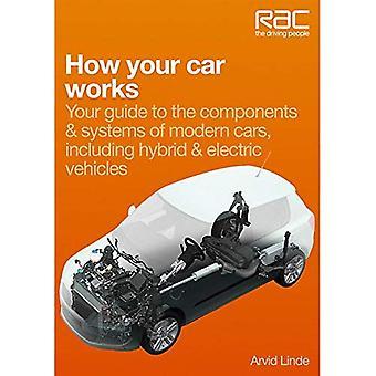 Hur din bil fungerar: Din guide till de komponenter & system av moderna bilar, inklusive hybrid & elfordon