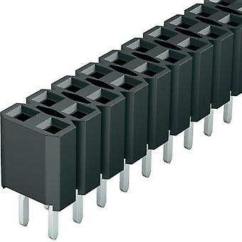 Receptacles (standard) No. of rows: 2 Pins per row: 36 Fischer Elektronik BL LP 2/ 72/S 1 pc(s)