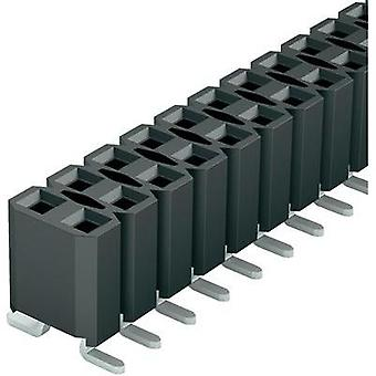 Receptacles (standard) No. of rows: 2 Pins per row: 20 Fischer Elektronik BL LP 6 SMD/ 40/Z 1 pc(s)