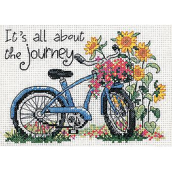The Journey Mini Counted Cross Stitch Kit-7