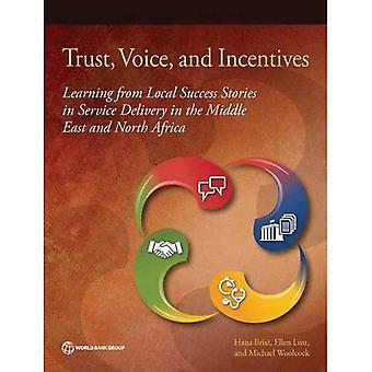 Förtroende, röst och incitament: lärande från lokala framgångar i serviceleveransen i Mellanöstern och norra...