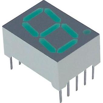 Seven-segment display Green 14.22 mm 2.1 V No. of digits: 1 Lite-On