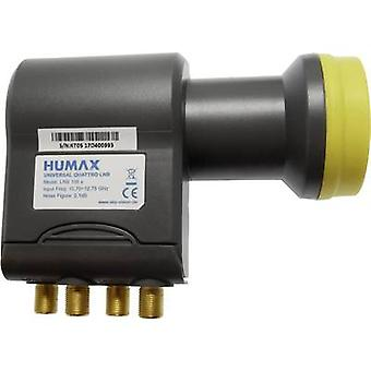 Humax 106s-B Quattro LNB LNB feed size: 40 mm gold-plated terminals
