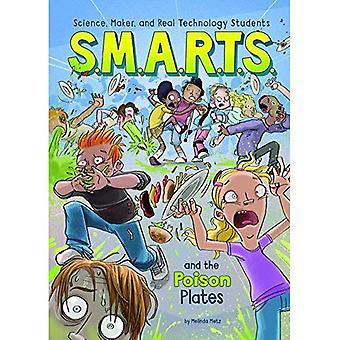 S.M.A.R.T.S. und vergiften Platten