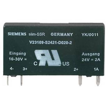 Weidmüller SSR 1 pc(s) SSS Relais 24V/24V 2Adc Current load (max.): 2 A Switching voltage (max.): 33 Vdc
