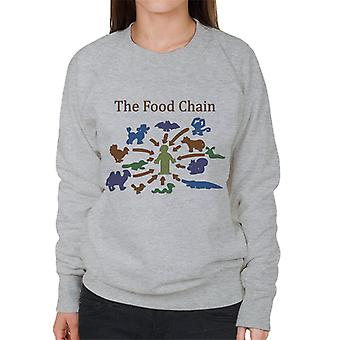 The Food Chain Ends With Man Women's Sweatshirt