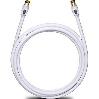 Antennas, SAT Cable [1x Belling-Lee/IEC plug 75Ω - 1x Belling-Lee/IEC socket 75Ω] 10 m 120 dB gold plated connectors White Oehlbach Transmission Plus