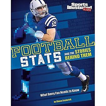 Piłka nożna statystyki i związanych z nimi historii: co każdy Fan musi wiedzieć (sportowe statystyki i historie)