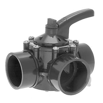 Hayward PSV3SMDGR 3 Way PVC External Union Thread PSV Diverter Valve
