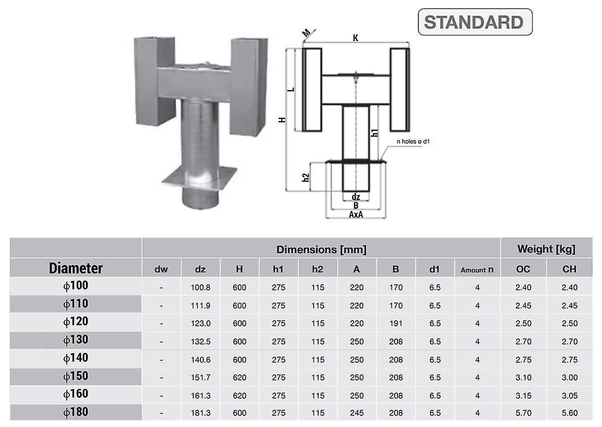 Stainless Steel Static H-type Chimney Cowl Exhaust Draught Ending 100-180mm