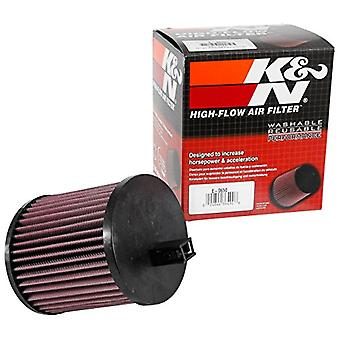 K&N E-0650 Replacement Air Filter, 1 Pack