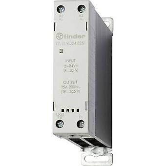 Finder SSR 1 pc(s) 77.11.9.024.8251 Current load (max.): 15 A Switching voltage (max.): 305 V AC Random turn on