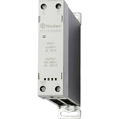 Finder SSR 1 PC (s) 77.11.9.024.8251 charge électrique (max.)  15 tension de commutation A (max.)  305 V AC aléatoire allumez