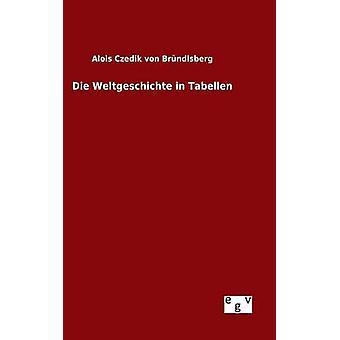 Die Weltgeschichte in Tabellen by Brndlsberg & Alois Czedik von
