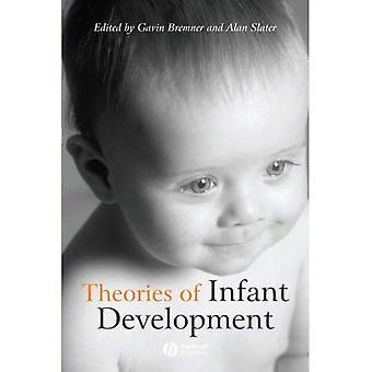 Teorie rozwoju niemowlęcia