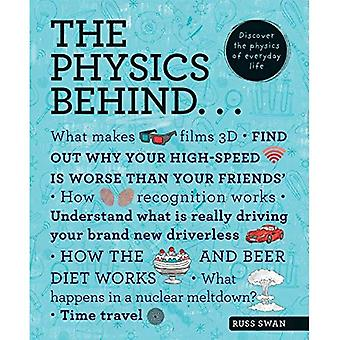 The Physics Behind: Discover the Physics of Everyday Events