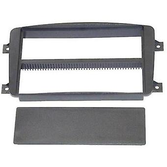Car radio assembly panel Mercedes C-class, Viano, Vito AIV