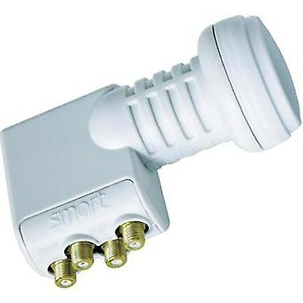 Quattro LNB Smart Titanium Universal TQ No. of participants: 4 LNB feed size: 40 mm