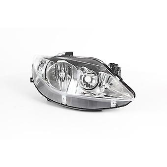 Right Headlamp (Twin Reflector Electric Without Motor) for Seat IBIZA V 2008-2011