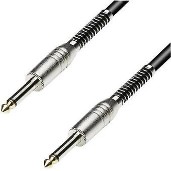 Speaker cable 1.5 mm² Paccs