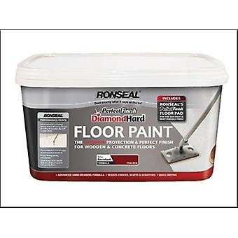 DIAMOND HARD PERFECT FINISH FLOOR PAINT SCHIEFER 2,5 LITER